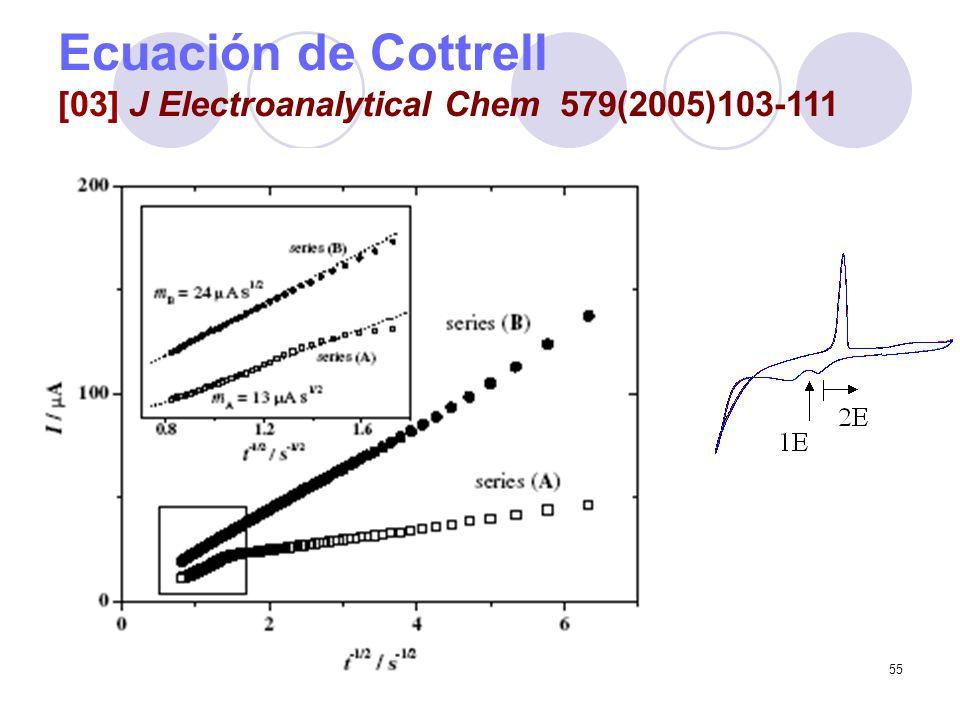 Ecuación de Cottrell [03] J Electroanalytical Chem 579(2005)103-111